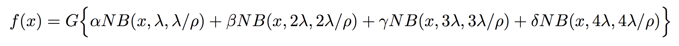 GenomeScope equation